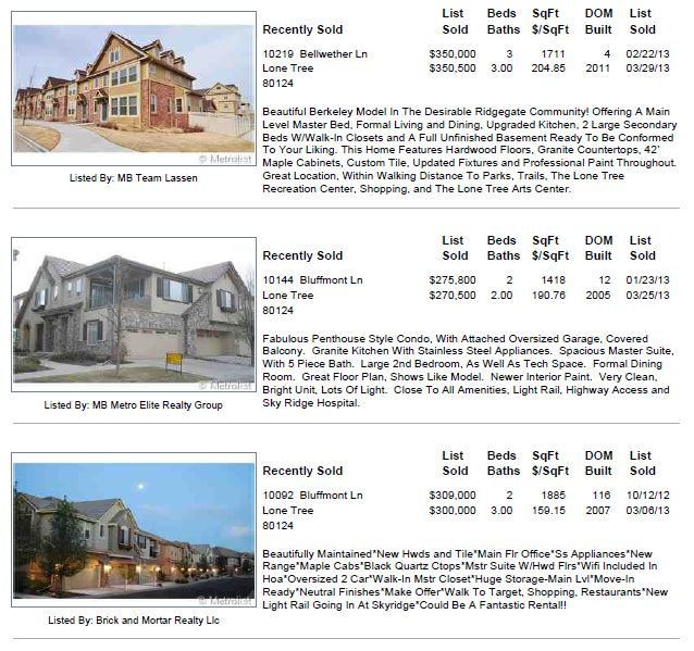 RidgeGate Sold Attached Homes 2013