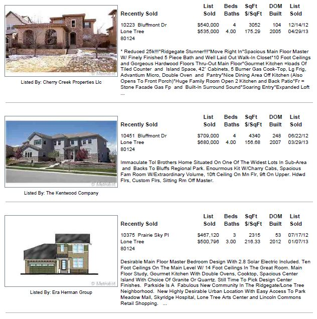 RidgeGate 2013 Sold Homes in Lone Tree, CO