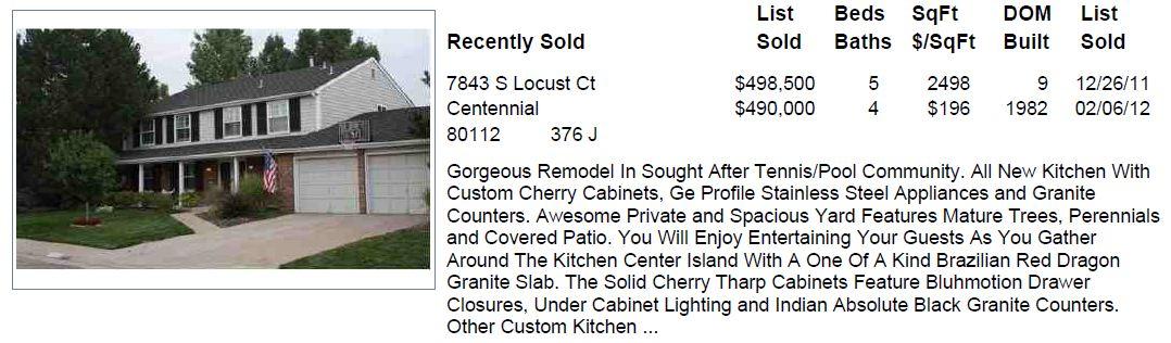Homestead Farm II Sold Properties Centennial, CO