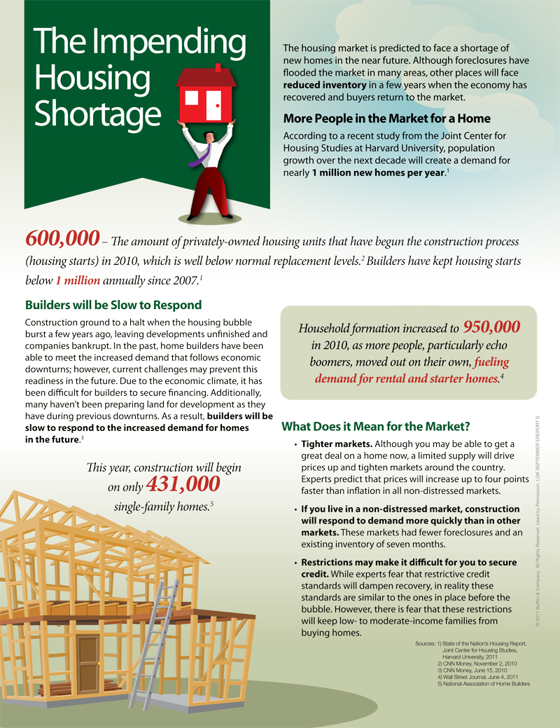 The Impending Housing Shortage