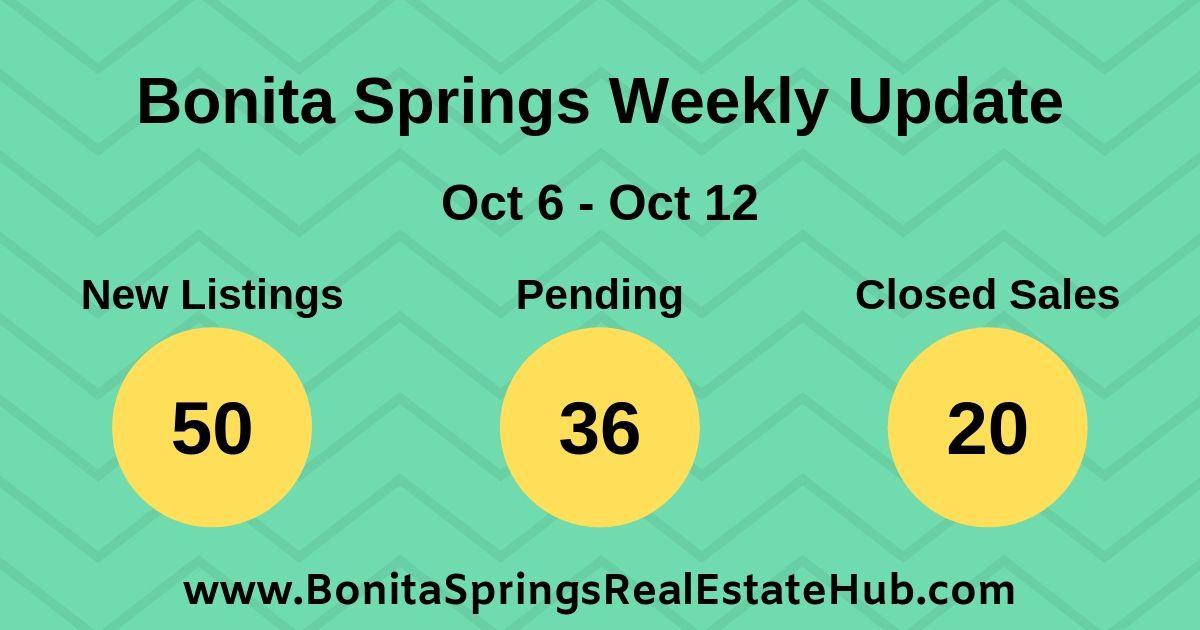 Bonita Springs, FL real estate market activity (10/5 - 10/13)