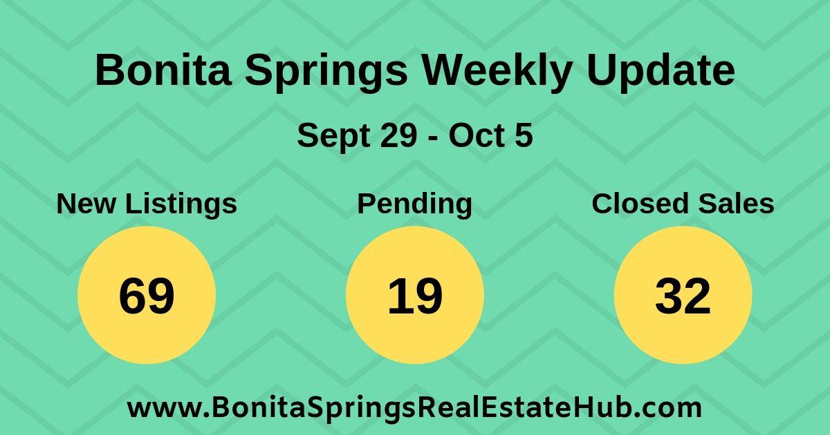 Bonita Springs, FL real estate market activity (9/29 - 10/5)