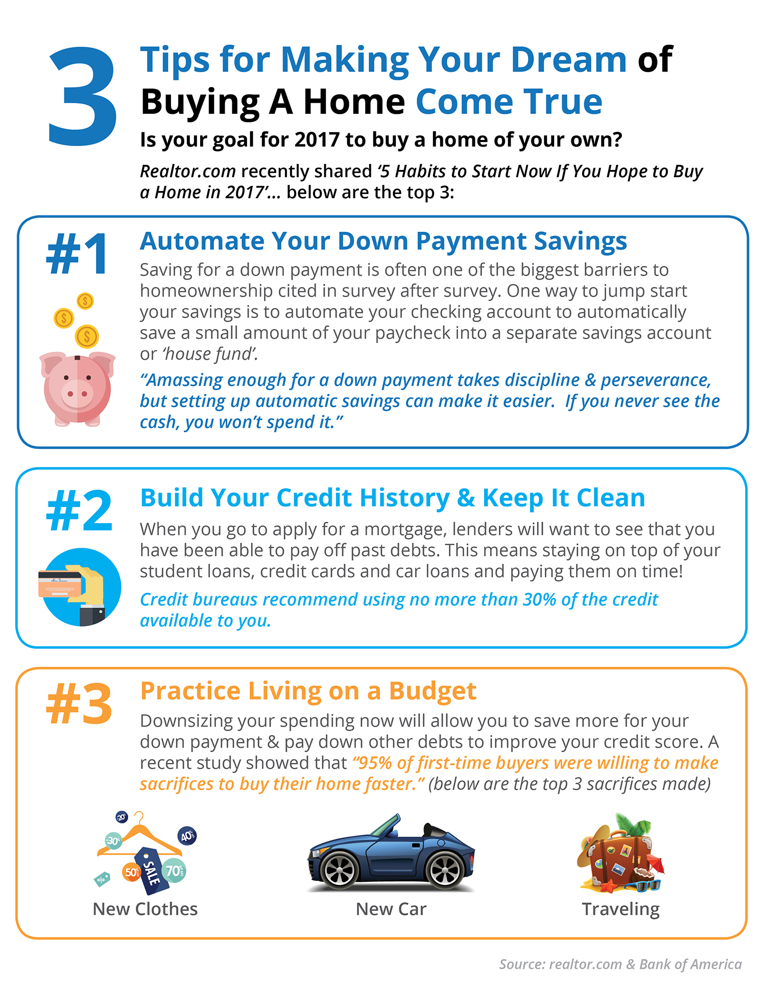 Info graph on how to save to find your dream home