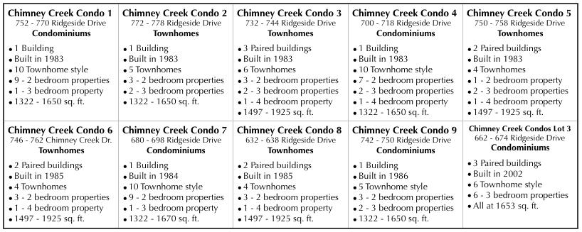Chimney Creek Division 1