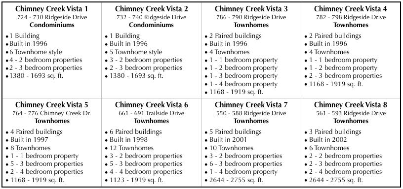Chimney Creek 2 plat
