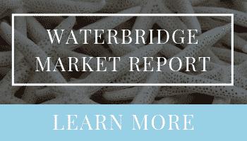 Waterbridge Market Report