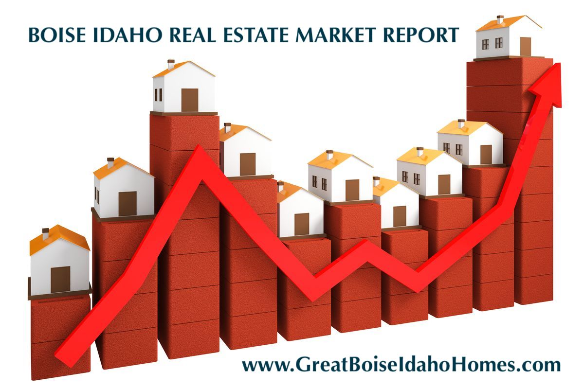 Boise Idaho Real Estate Market Report