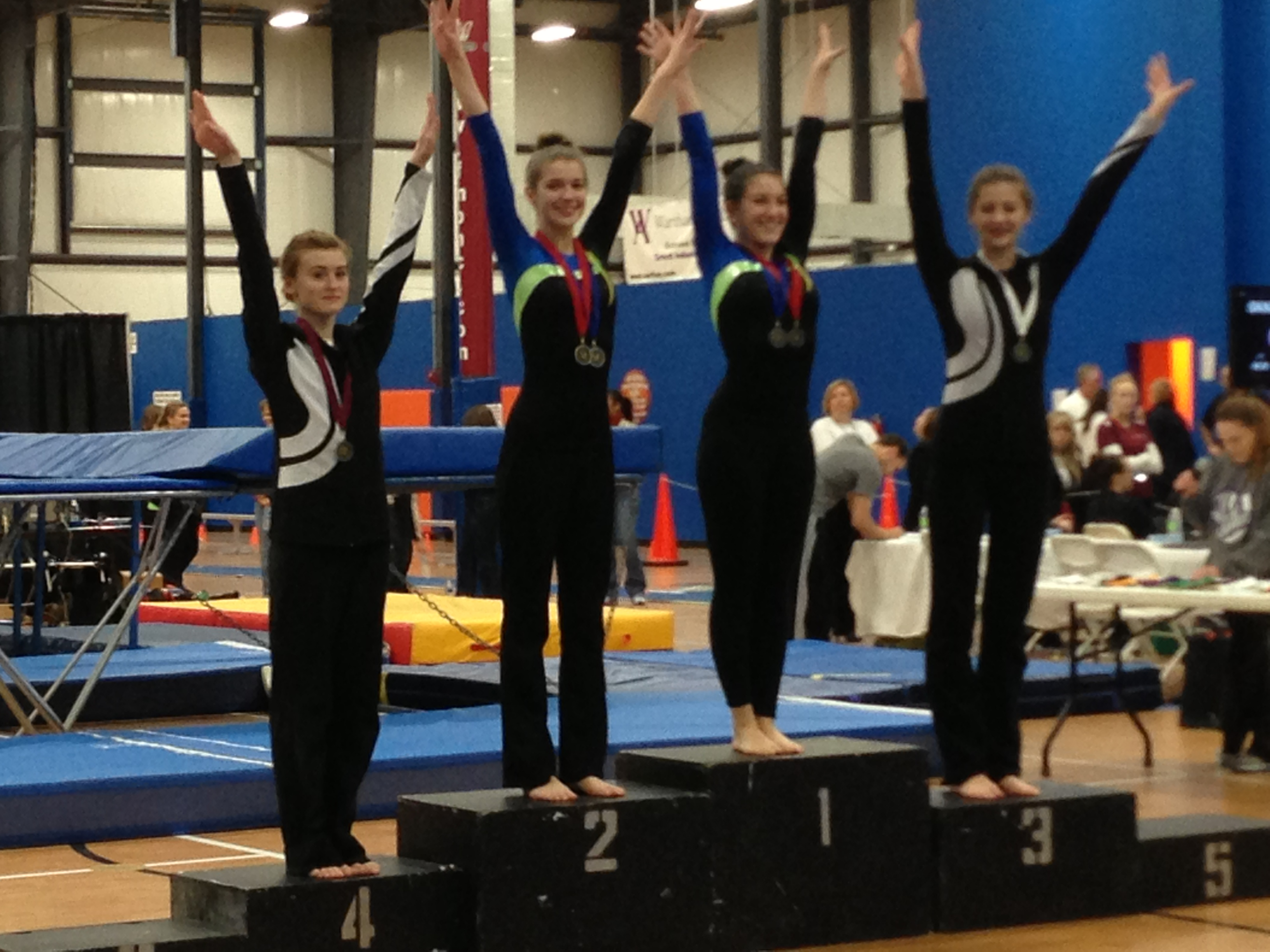 gymnastics in greenville nc