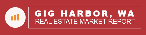 Gig Harbor Area 1 Real Estate Market Report