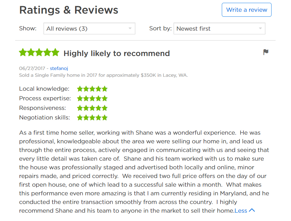 5 Star Zillow Reviews - Shane Klinkhammer Hammer Sells Homes