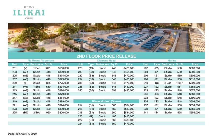 Ilikai Devloper Price List