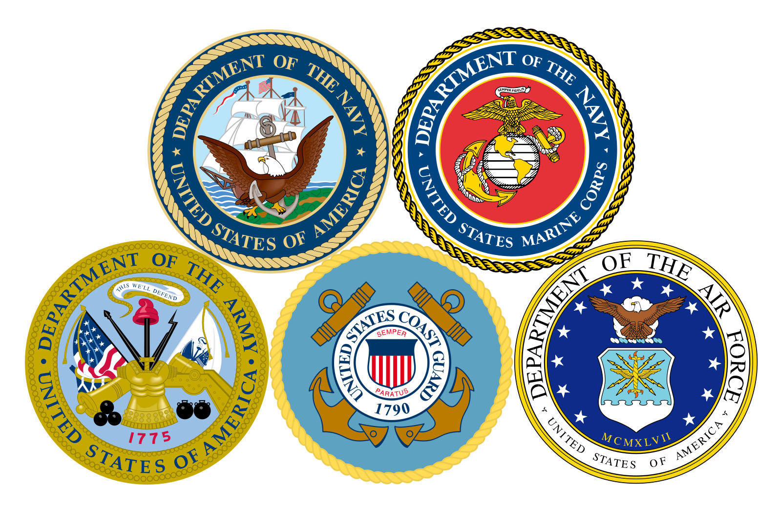 Branches of US Military in Hawaii