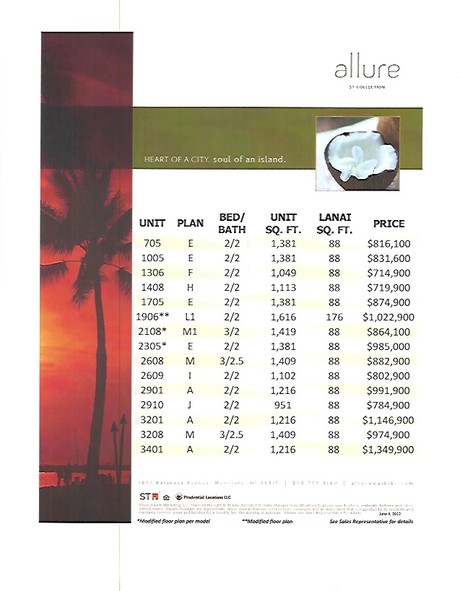 Allure Developer Units as of June 4, 2012