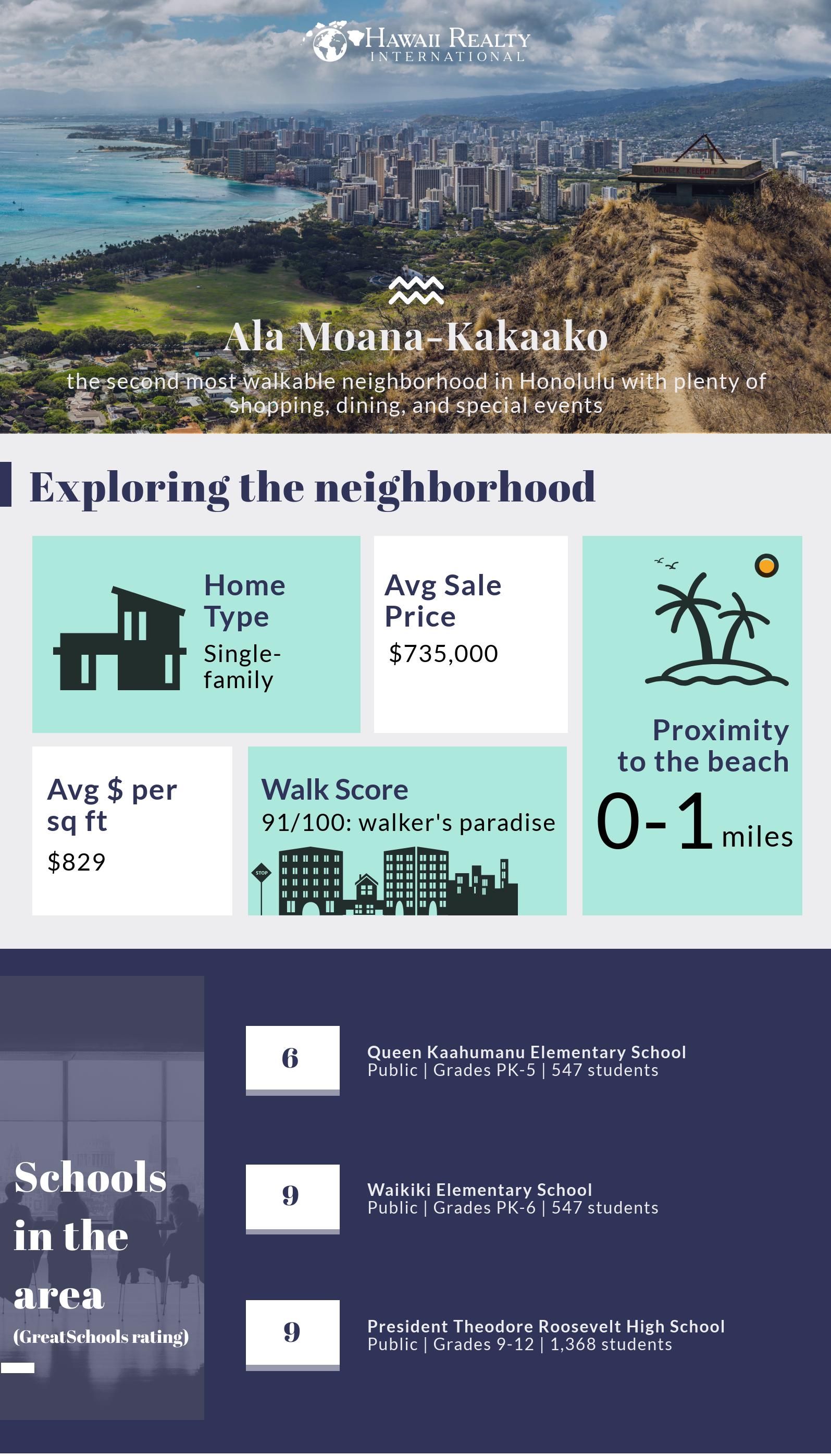 oahu homes for sale, oahu real estate