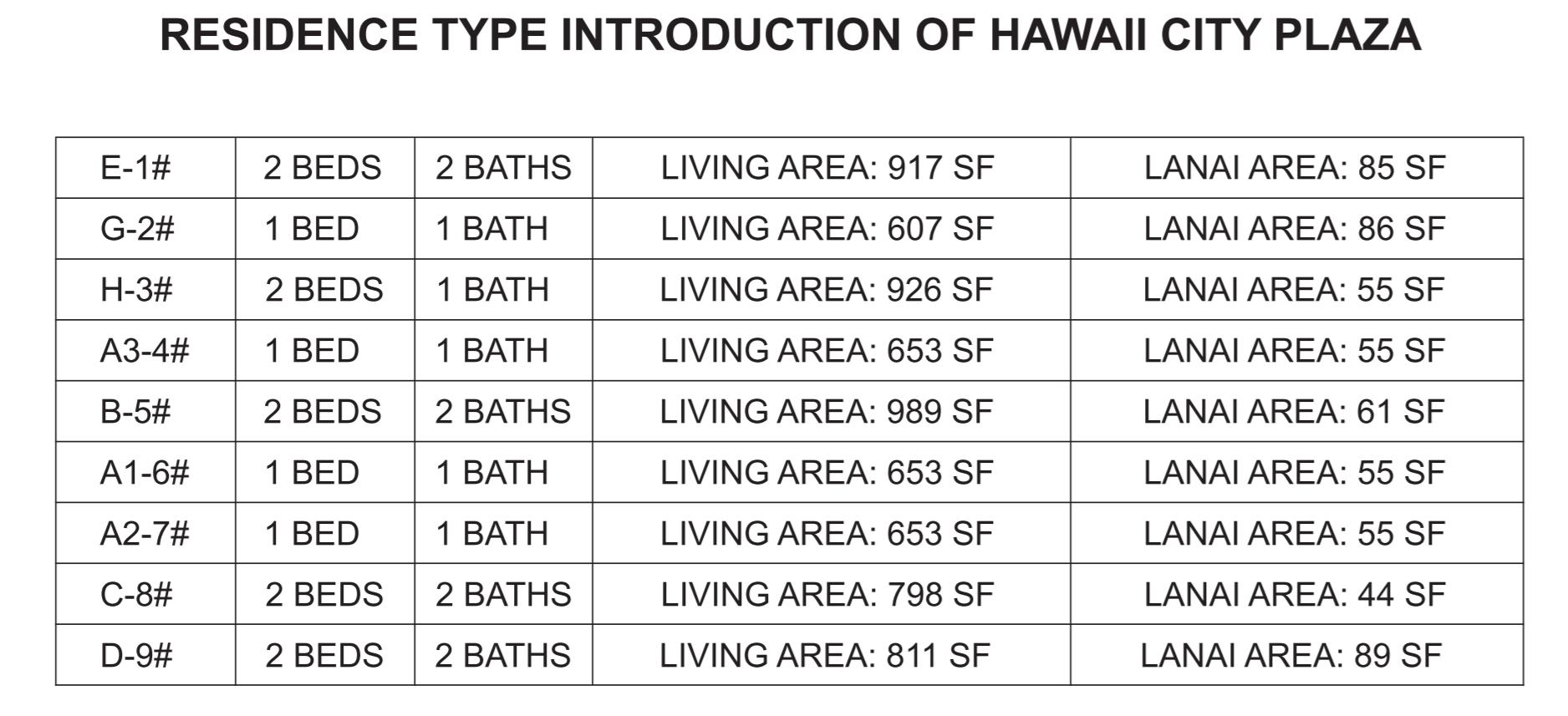 Hawaii City Plaza Floorplans