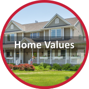 Southern NH home values