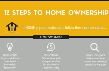 12 Steps to HomeOwnership
