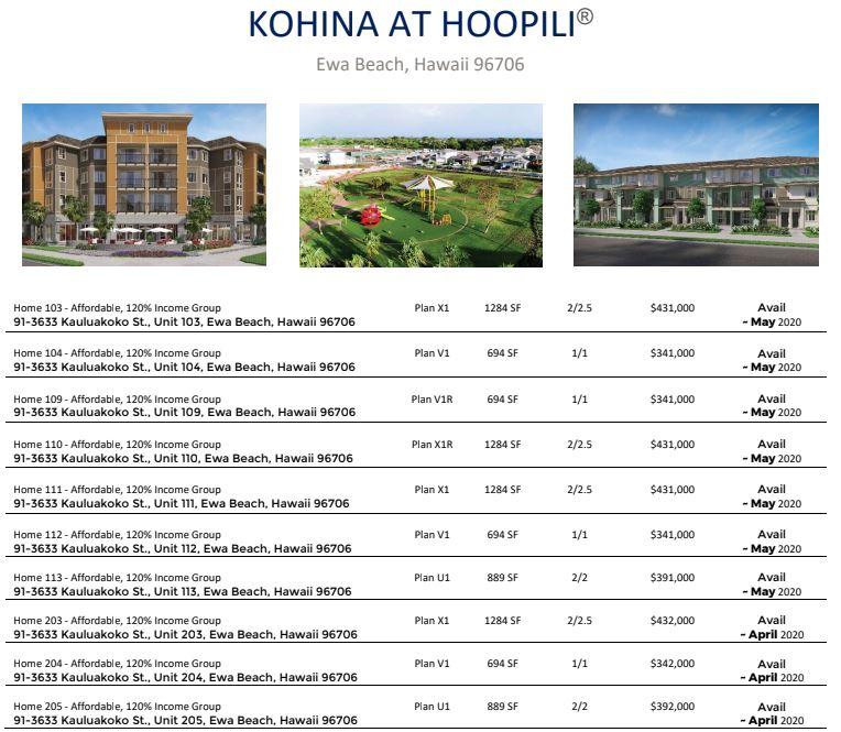 Kohina Phase Release 12.10.19