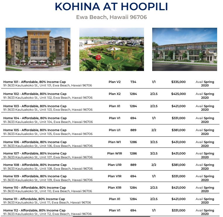 Kohina August Affordable Release Part 1