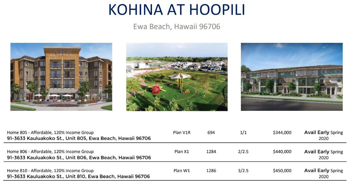 Kohina September Affordable Release