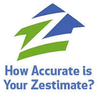 How Accurate is Your Zestimate?