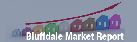 Real Estate Market Report For Bluffdale