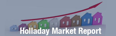 Holladay Real Estate Market Report Button