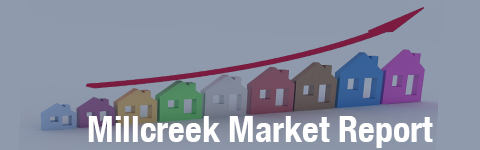 Real Estate Market Report For Millcreek