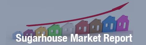 Sugarhouse Real Estate Market Report Button