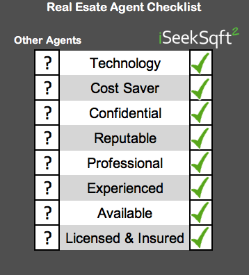 Denver Real Estate Agent Checklist