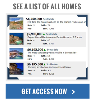 Scottsdale, AZ Gated Homes For Sale