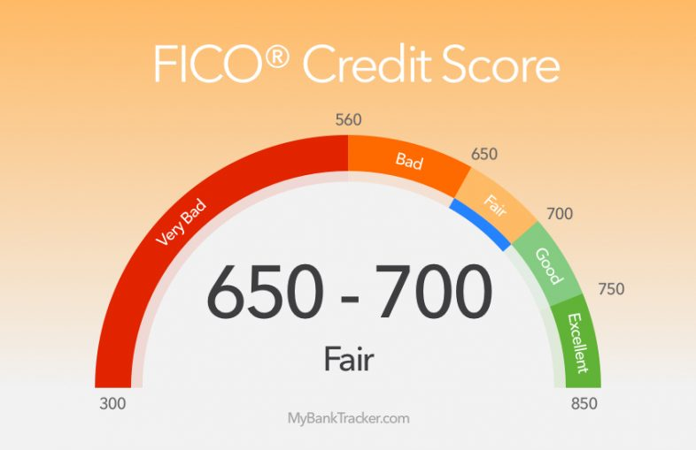 Get a handle on your FICO score