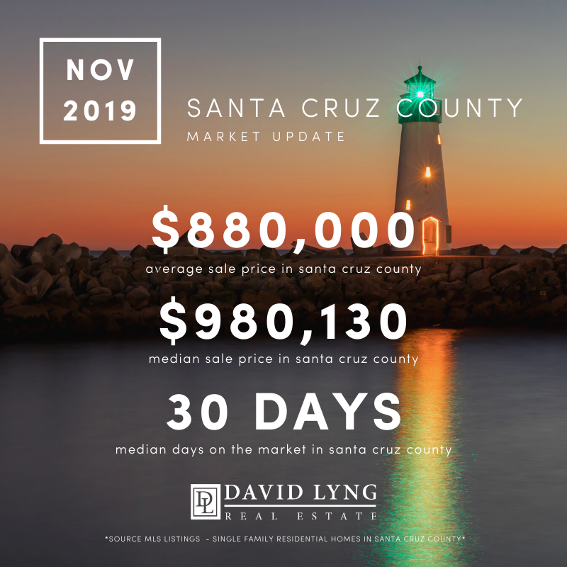 November Market Stats-Santa Cruz