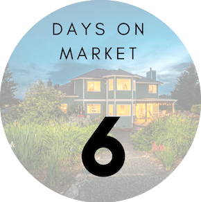 Average Days On Market For A Persinger Group Listing