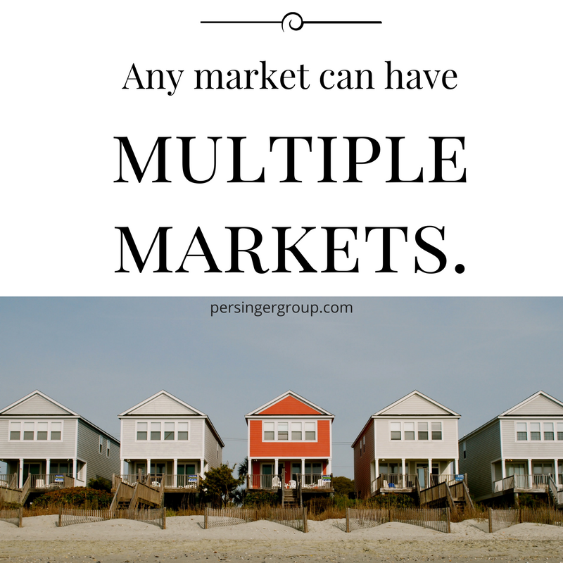 Real estate markets, Buyer or Seller? Know what kind of real estate market you are in before you trying to figure what to offer.