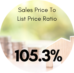 Sales Price to List Price Ratio of PErsinger Group Listings