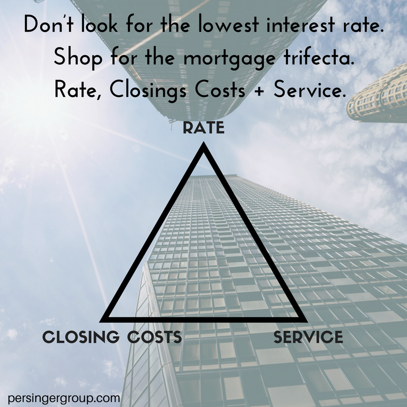 Getting a Mortgage to buy a condo? Don't just shop for the lowest interest rate. Look for closings costs and customer service also.