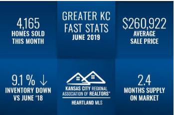 KC June Market stats