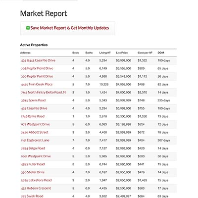 local market reports