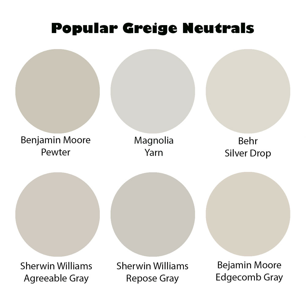 Greige is the new neutral of 2021