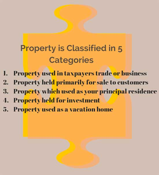 5 Classifications of Property