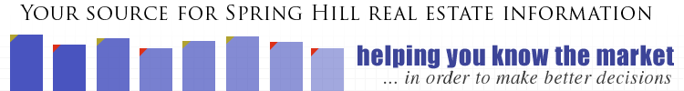 Spring Hill Home Sales Report