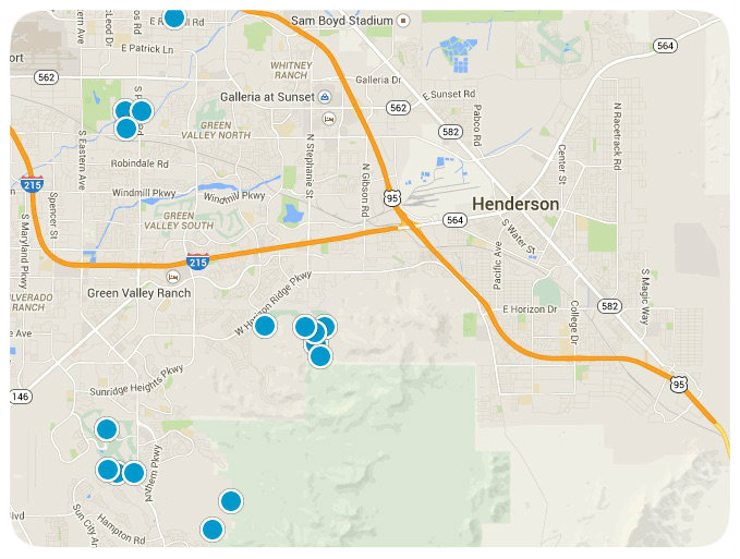 Real Estate in Henderson Nevada