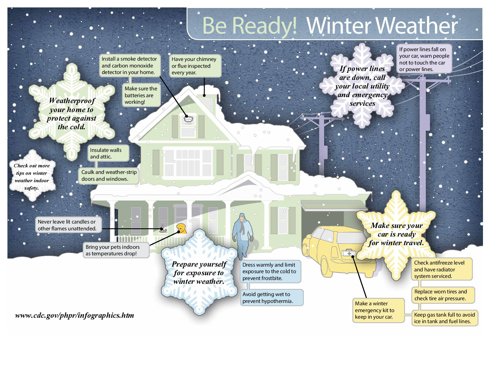 The Centers For Disease Control And Prevention Have A Great Info Graphic  That Gives Tips On Everything You Need To Do To Prepare Your Home For The  Winter ... Design Ideas