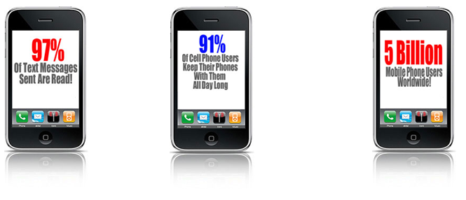 Realtors in Lake Havasu text message marketing