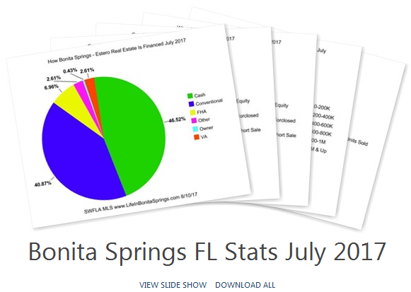 Bonita Springs Real Estate Market Update July 2017