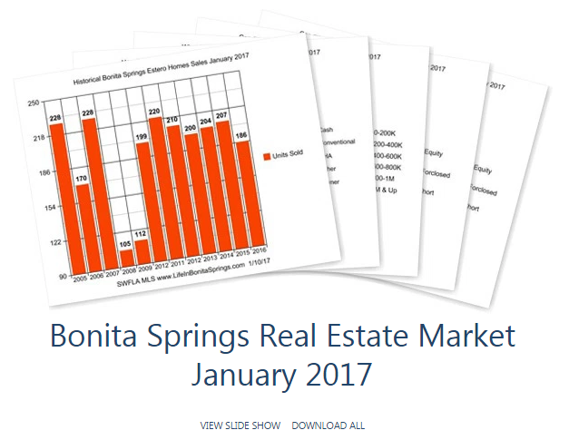 Bonita Springs real estate Jan 2017
