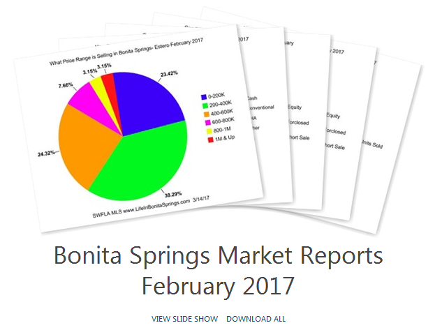 Bonita Springs Real Estate Market Stats Feb 2017