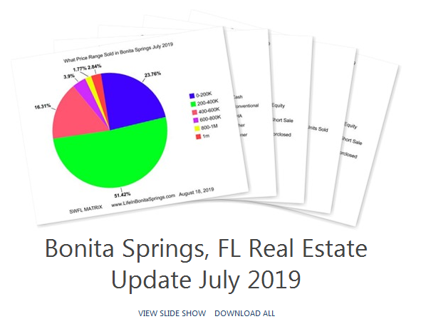 C:\Users\Chris\Dropbox\1c Things to Do\Market Reports\2019\7 July\Bonita_Springs_Real_Estate_Update_July_2019_album