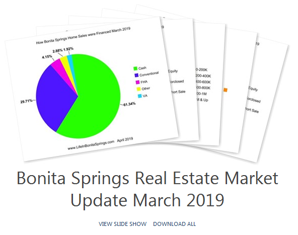 Bonita Springs Estero Market Report March 2019
